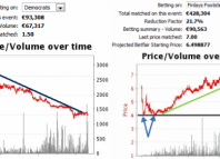 trend-line-sports-betting