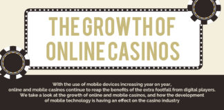 smartmobile_growth-of-casinos
